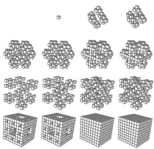 構造を図で表したもの