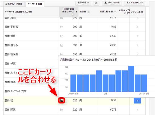 検索 棒グラフ